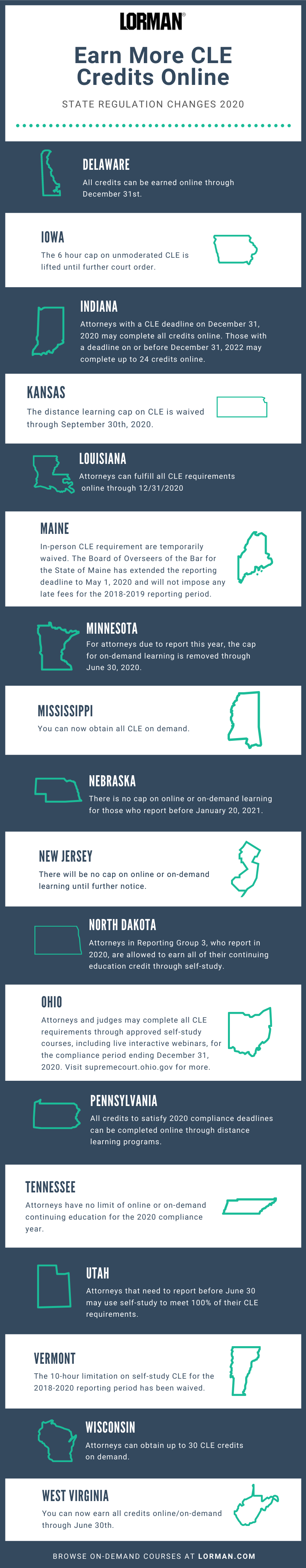 infographic highlighting CLE changes in multiple states